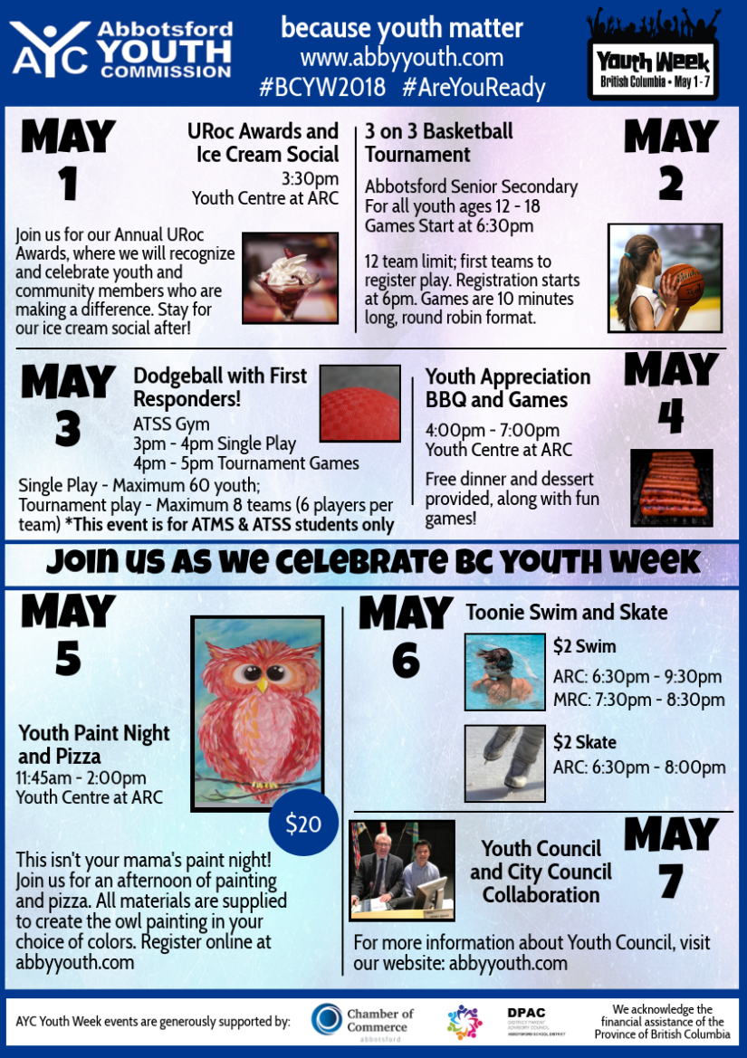 Youth Week in Abbotsford