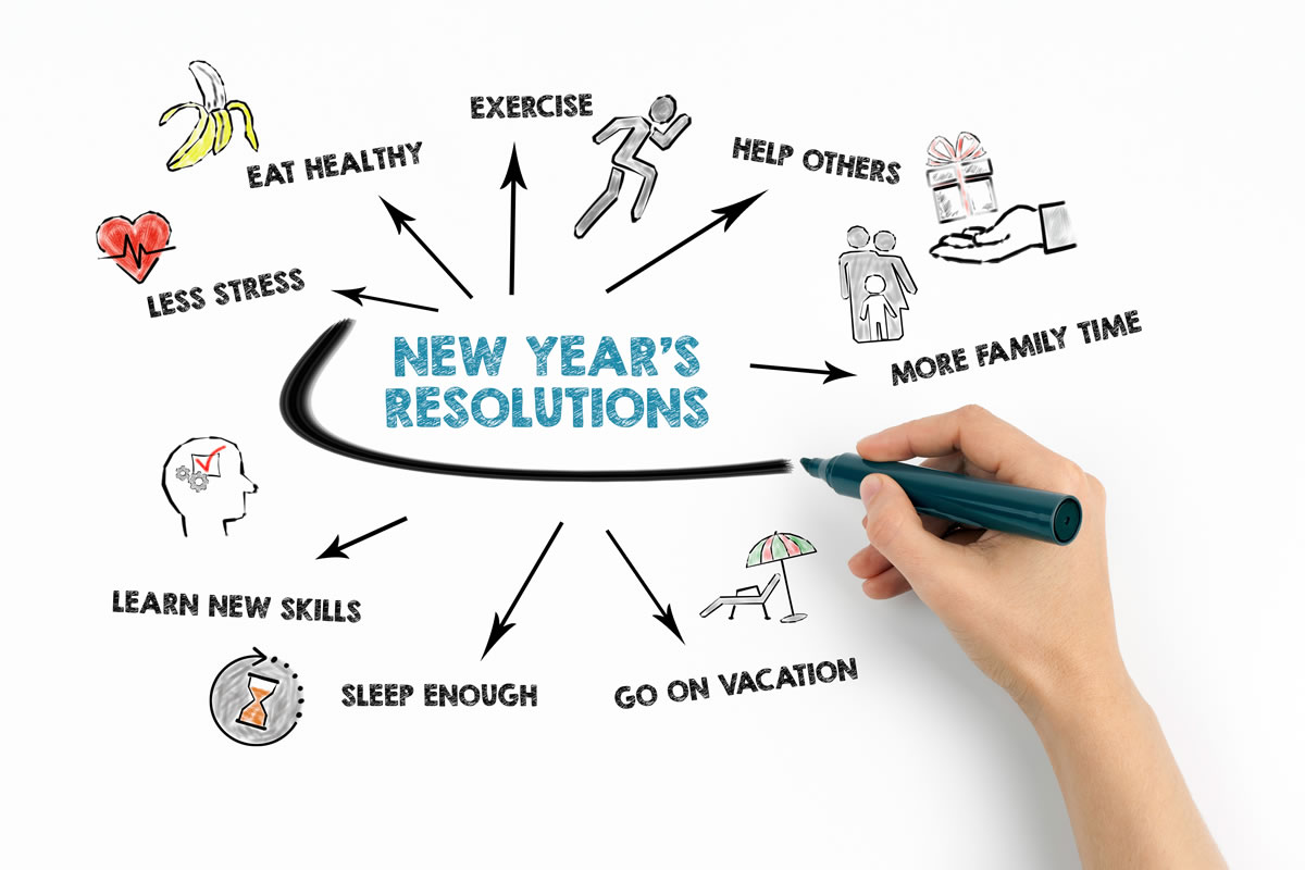 Keeping New Year's Resolutions Is As Easy As 1,2,3! - 123Dentist